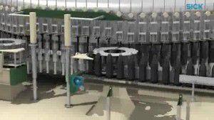 编码器用于高速装瓶机